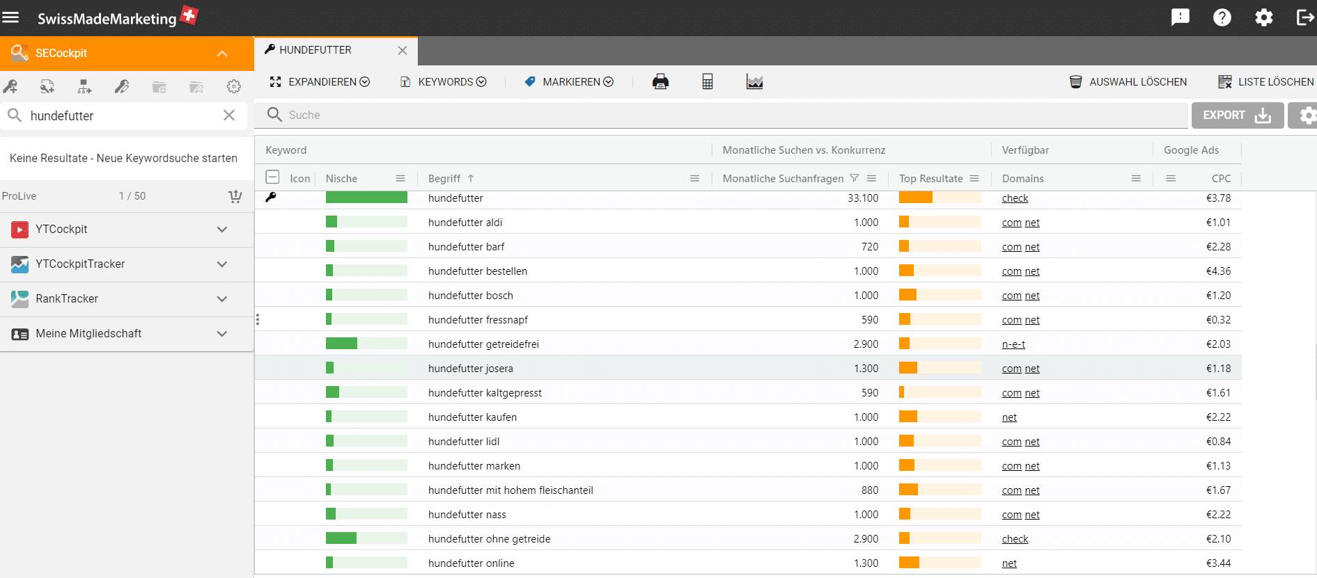 Keyword-Tool SECockpit