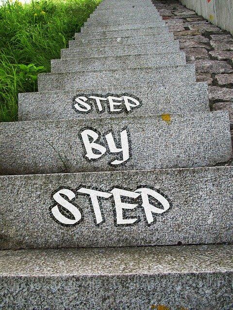 Keyword Analyse - Schritt für Schritt