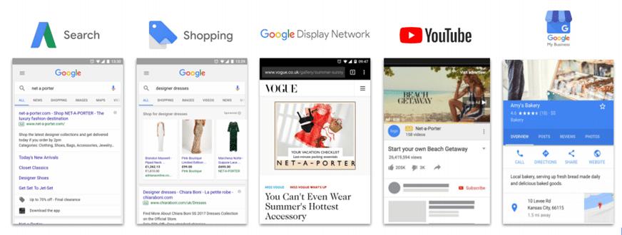 Google-Anzeigen